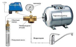 Схема водоснабжения в Александровском районе